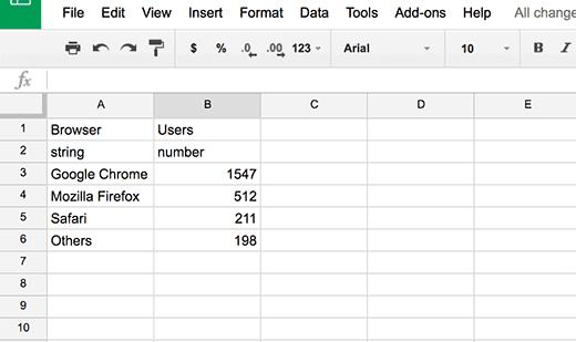 aggiungere grafici csv in wordpress