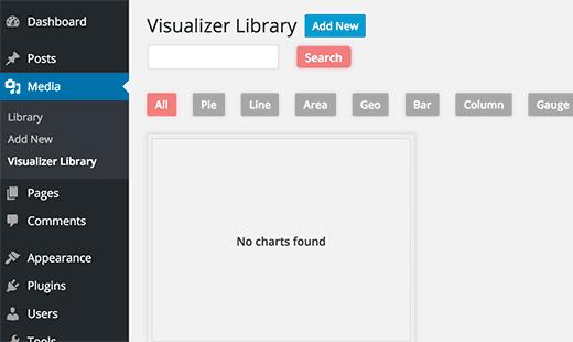 grafici in wordpress con visualizer