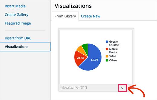 inserire grafici in wordpress con visualizer