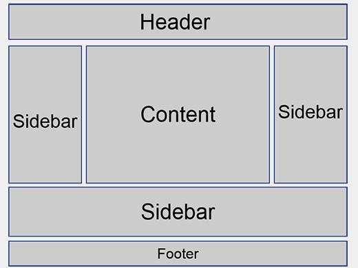 la-sidebar-barra-laterale-in-wordpress