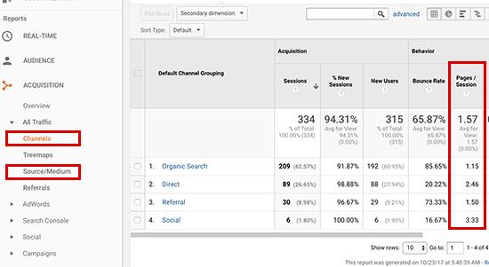 pagine-per-sessione-visitate-in-google-analytics