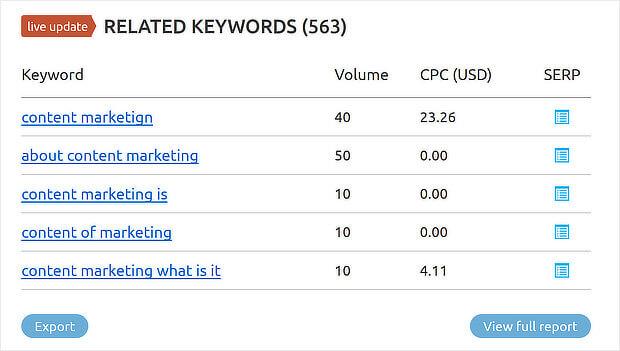 2 Semrush Related Keyword Search1