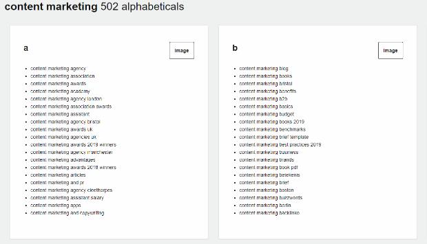 Answerthepublic Alphabetical New