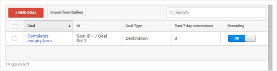 Google Analytics Goal Table