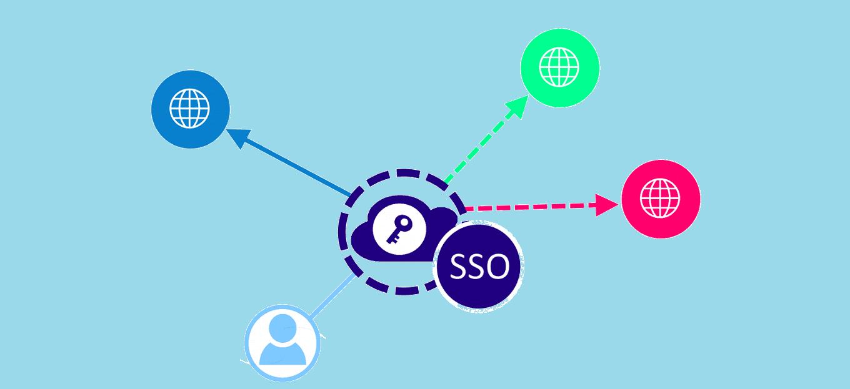 Come Configurare Saml Single Sign On Sso In Wordpress